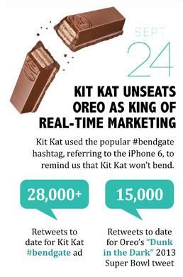 Kit Kat Image 258 x 391